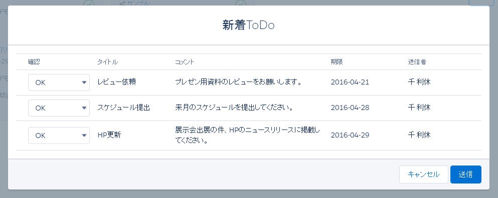 ToDoPresent