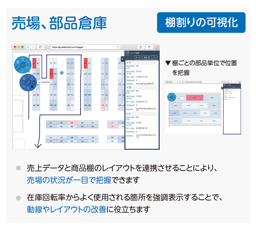 Smappi活用例 店舗売り場・部品倉庫データ視覚化