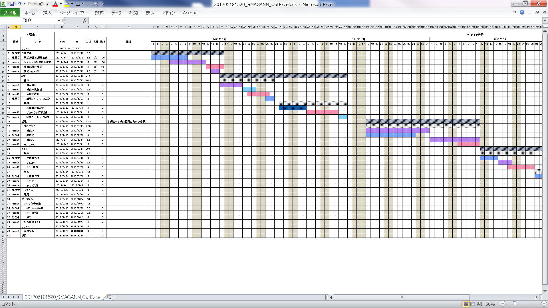 SMAGANN - Excel出力