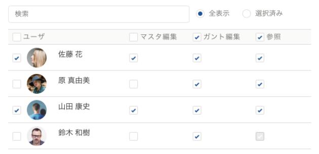 SMAGANN - ユーザ管理設定